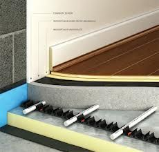 Electric Underfloor Heating Mat, Floor Finishes, Tiles, Flooring, Google Search, Easy, House, Room Tiles, Home