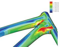 Using Finite Element Analysis to make better bikes - Santa Cruz Bicycles
