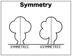 Symmetrical Art Lesson | symmetry | Art Lessons & Projects