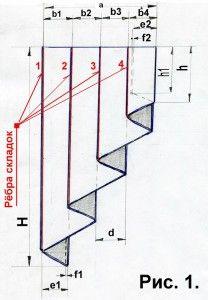 side pattern
