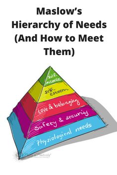 Maslow's Hierarchy of Needs (And How to Meet Them)