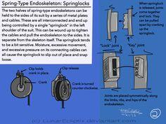 Spring-Type Endoskeleton: Springlocks by LunarEcliptix