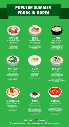 Enjoy these great summer foods for hot weather in Korea. I'm actually not a big fan of the cold noodles (must be because I'm American), but they are sooo popular here in the summer. Korean Words Learning, Korean Language Learning, How To Speak Korean, Learn Korean, The Rok, Learn Hangul, Korean Street Food, Food In Korean, Korean Beef