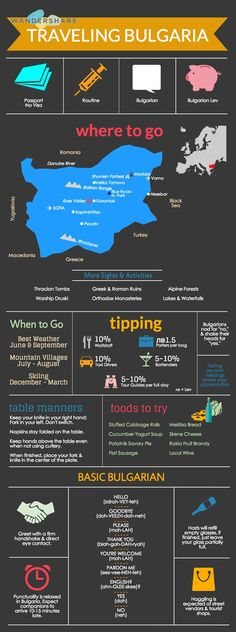Bulgaria Travel Cheat Sheet; Sign up at www.wandershare.com for high-res images. Пловдив (Plovdiv) in Пловдив