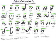 This Article Teaches the Basics of Learning How To Read and Write the Khmer Cambodian Language.