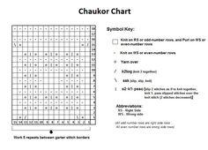 ChaukorChart
