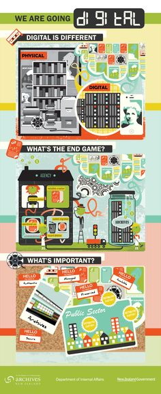 "Archives NZ - ""We are going Digital"" Internal Affairs, The End Game, Infographics, Digital, Information Graphics, Infographic, Infographic Illustrations, Info Graphics"