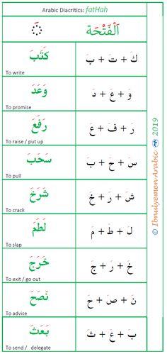 Arabic Diacritics / Arabic Diacritical Marks: fatha, fatHah, al-fatha, al-fatHah Arabic Alphabet Chart, Arabic Alphabet Letters, Arabic Alphabet For Kids, Writing Worksheets, Worksheets For Kids, Arabic Handwriting, Arabic Verbs, Arabic Lessons, Arabic Language