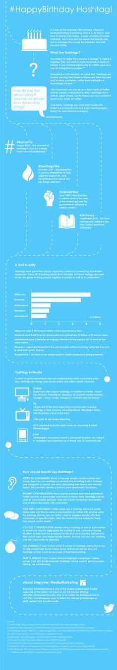 El estado de los hashtags en su 5º cumpleaños #infografia #infographic #socialmedia