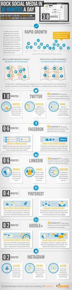 30 minutos para el Social Media - Infografía http://cdn1.ticbeat.com/wp-content/uploads/2013/10/infografia-social-media.jpg