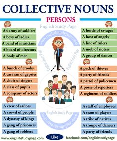 Collective Nouns – Persons – English Study Page