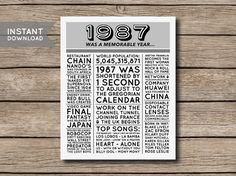 30th Birthday Poster 1987 Poster 1987 Facts 1987 Trivia
