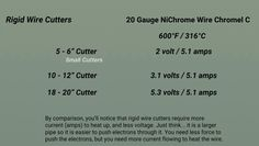 Volts and amps required for different lengths of 20 guage nichrome wire.