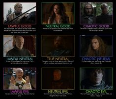 Game of Thrones S3 Alignment Chart