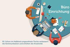 Die richtige Büroeinrichtung sieht nicht nur toll aus, sondern steigert auch die Produktivität. Wie das funktioniert?  http://karrierebibel.de/bueroeinrichtung/