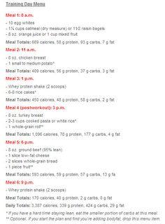 Ejemplo dieta detallada (hombre 88 kgs.) - Día de entrenamiento 3.400cal aprox.
