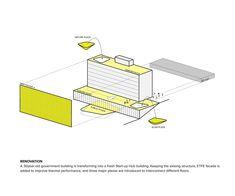 Exterior façade design and interior renovation for Start-Up Hub building in Seoul, South Korea #idea #diagram Daniel Valle Architects