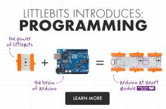 littleBits makes an opensource library of electronic modules that snap together with tiny magnets for prototyping, learning, and fun. Arduino Projects, Electronics Projects, Little Bits Projects, Stem Robotics, Robotics Club, Arduino Modules, Snap Circuits, Math Stem, Special Needs Students