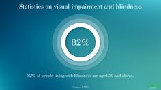 #Statistics on visual impairment and #Blindness