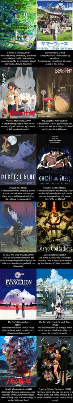 Here's a list of my favorite anime movies that I recommend everyone to watch! (Part 2)