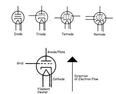 Submarine Electrical Systems EEE ElectricalEngineering