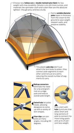 463 Best Backpacking Gear Images Camping Hiking