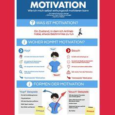Wie ich mich auf ganz einfache Weise selbst motivieren kann: Zum Abnehmen, zum Lernen, etc. Diese Infografik zeigt dir anschaulich, wie das geht.