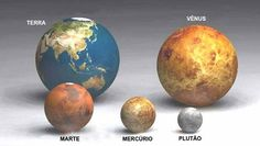 APOLO11.COM - Compare o tamanho dos planetas nesta escala do universo