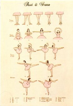 Love this ballet picture for girl's room.
