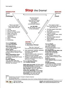 Karpman-Drama-Triangle-Good for family therapy Coping Skills, Social Skills, Drama Triangle, Relation D Aide, Coaching Personal, Life Coaching Tools, Therapy Worksheets, Counseling Worksheets, Counseling Activities