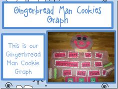 Give each student a gingerbread cookie. On count of three, everyone takes one bite. Make a graph of what part of the cookie students bit off first! Gingerbread Man Activities, Gingerbread Man Cookies, Christmas Activities, Christmas Fun, Kindergarten Christmas, Holiday Themes, Holiday Ideas, Preschool Classroom