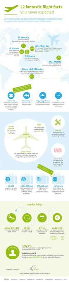 22 fantastic flight facts | flightright