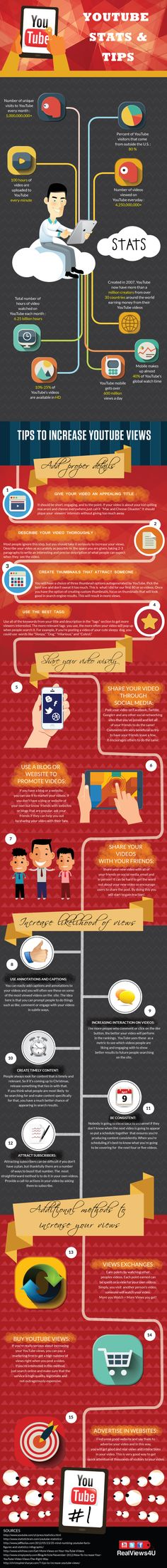 How to Increase YouTube Views [Infographic]