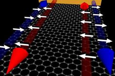 (Phys.org) —Graphene has become an all-purpose wonder material, spurring armies of researchers to explore new possibilities for this two-dim...