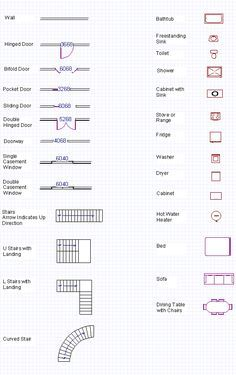 Blueprint Symbols Free Glossary | Floor Plan Symbols// For Engineer Requirement #2 and Readyman Requirement #11- for drawing floor plans and fire escape routes.
