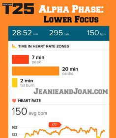 Focus t25 core speed calories burned