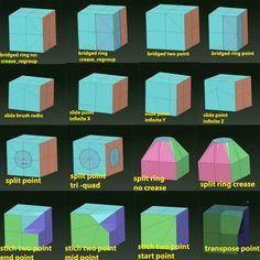 Z Brush 4r7 tips ,,(Zmodeler)(nan mesh)(array mesh)(zremesher2.0) - Page 8