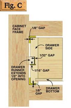Hoosier Cabinet Plans - Kennedy Hardware LLC | Mine | Pinterest ...