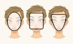 La coupe de cheveux qui va avec votre visage