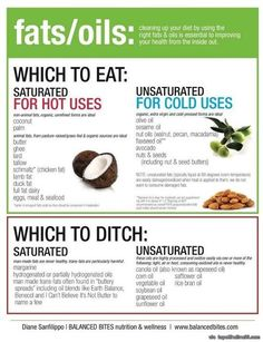fit, weight loss, food, nutrit, healthy fats, paleo, healthi, eat, fatsoil
