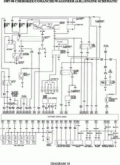 Awesome 1997 Jeep Cherokee Wiring Diagram