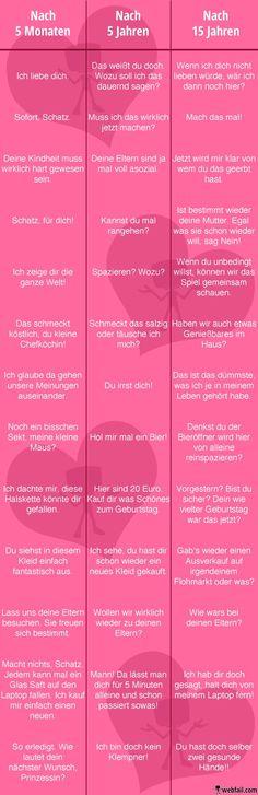 Die Liebe - Fun Bild | Webfail - Fail Bilder und Fail Videos