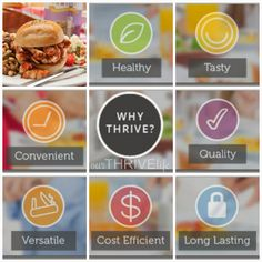 WHY THRIVE? I am a big advocate of preparedness and food storage and that isn't changing. For me though I have truly come to understand that THRIVE foods are more than just food storage that is yummy enough to eat and rotate.It is food. Simply, real, healthy-good for my family food. I have a busy family and want to do the best for them. Thrive allows me to provide nutritious snacks & meals for them as well as freeing up more of my time so I can spend it with my kids & not stuck in the…