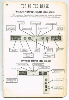 tappan electric range 1984 ad picture tappan appliances pinterest rh pinterest com Dacor Stove Wiring Diagram Magic Chef Stove Wiring Diagram