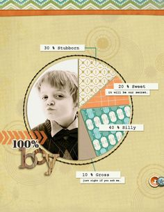 Ideas for Using Pie Charts to Tell Stories and Add Design Interest to Scrapbook Pages | Amy Kingsford | Get It Scrapped