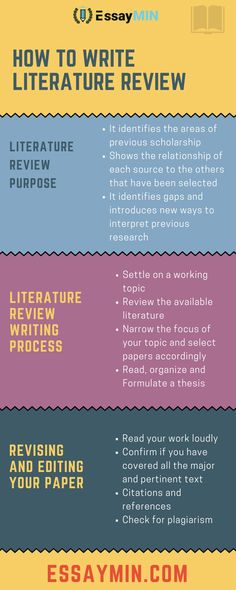 Academic Essay Writing, Writing Lab, Research Writing, Thesis Writing, Dissertation Writing, English Writing Skills, Writing Resources, Teaching Writing, Writing A Book