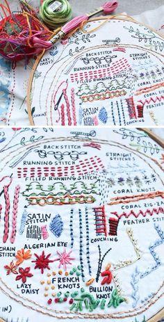 Embroidery stitch sa