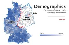 Germany divided - demographic