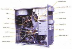 """SYSTEM UNIT also known as a """"tower"""" or """"chassis,"""" is the main part of a desktop computer. It includes the motherboard, CPU, RAM, and other components. The system unit also includes the case that houses the internal components of the computer. Smart Home Technology, Computer Technology, Technology Gadgets, Electronic Data Systems, Electronic Parts, Gcse Computer Science, Computer Parts And Components, Technical Innovation, Computer Setup"""