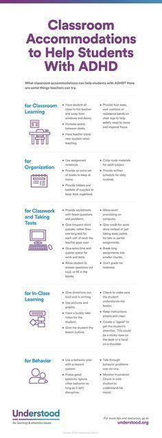 Examples of accommodations that can be used in the classroom to help kids with ADHD www.understood.org/en